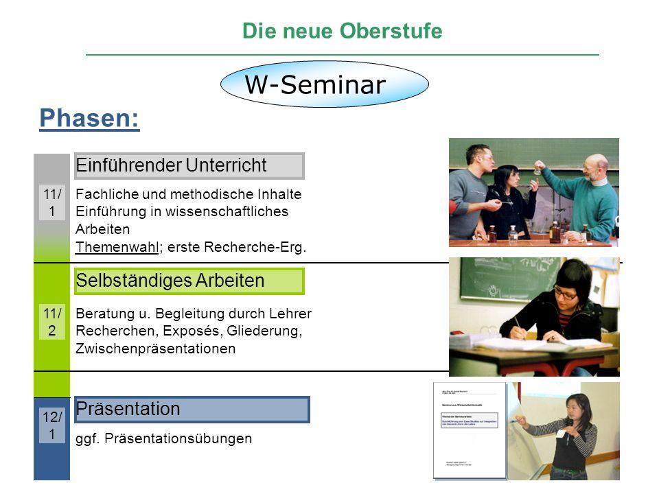 W-Seminar Phasen: Die neue Oberstufe Einführender Unterricht