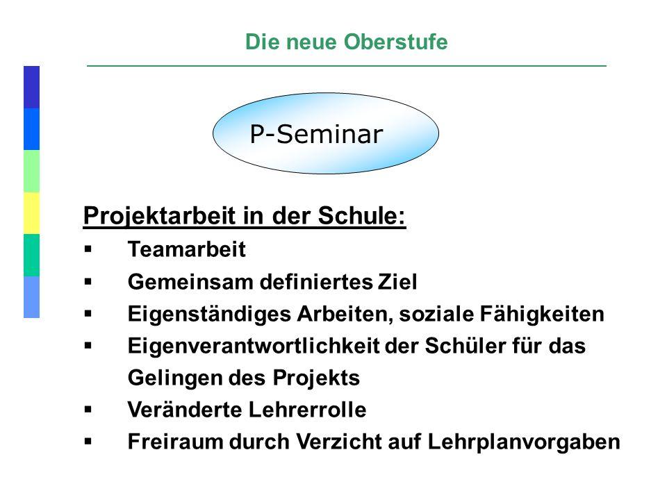 P-Seminar Projektarbeit in der Schule: Die neue Oberstufe Teamarbeit