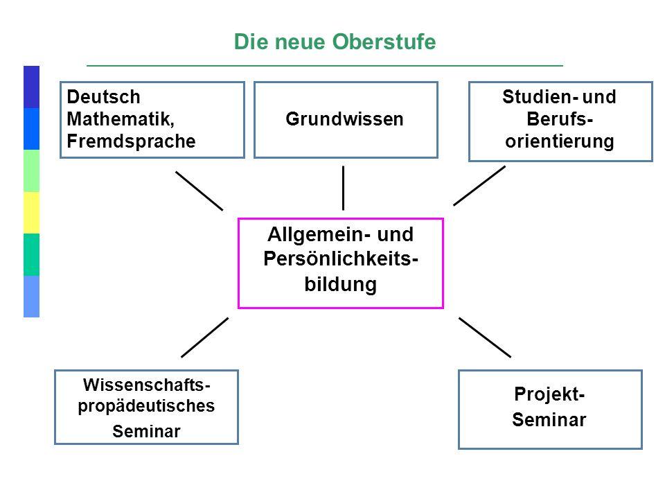Studien- und Berufs-orientierung Wissenschafts-propädeutisches