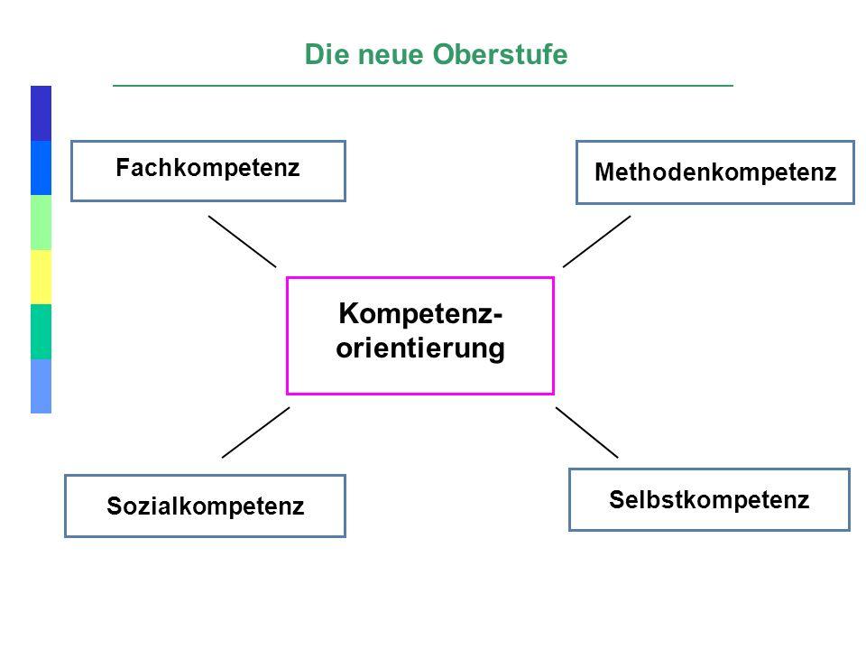 Kompetenz-orientierung