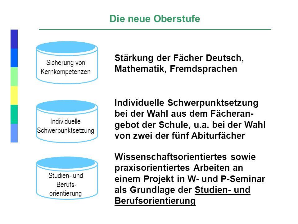 Die neue Oberstufe Stärkung der Fächer Deutsch,