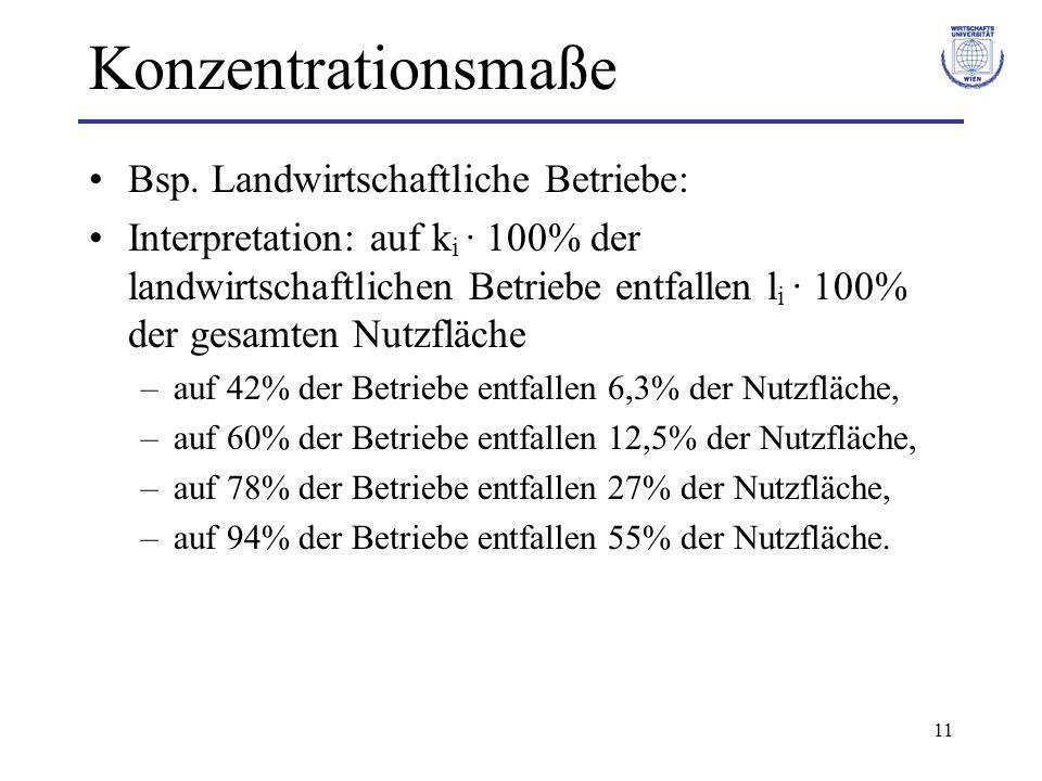 Konzentrationsmaße Bsp. Landwirtschaftliche Betriebe: