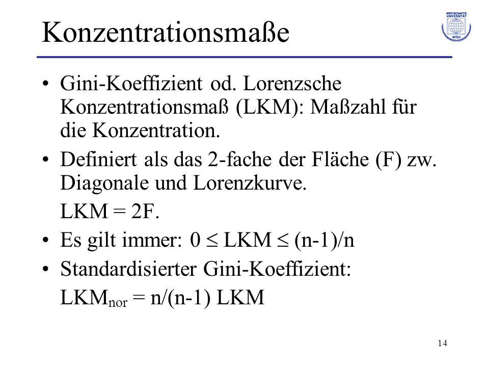 Konzentrationsmaße Gini-Koeffizient od. Lorenzsche Konzentrationsmaß (LKM): Maßzahl für die Konzentration.
