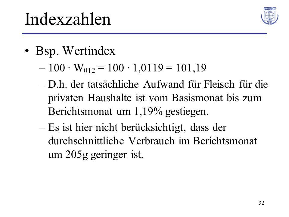 Indexzahlen Bsp. Wertindex 100 · W012 = 100 · 1,0119 = 101,19
