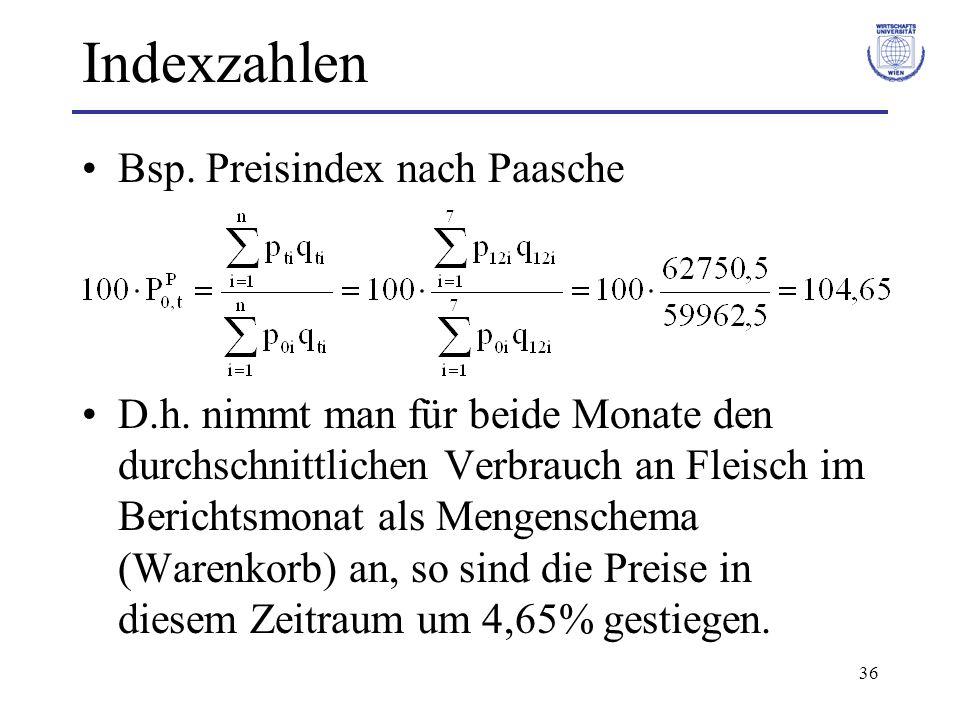 Indexzahlen Bsp. Preisindex nach Paasche