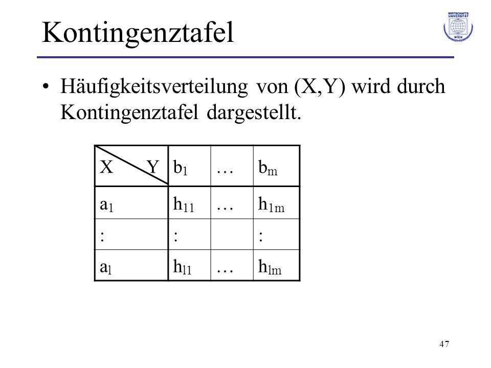 Kontingenztafel Häufigkeitsverteilung von (X,Y) wird durch Kontingenztafel dargestellt. X Y.