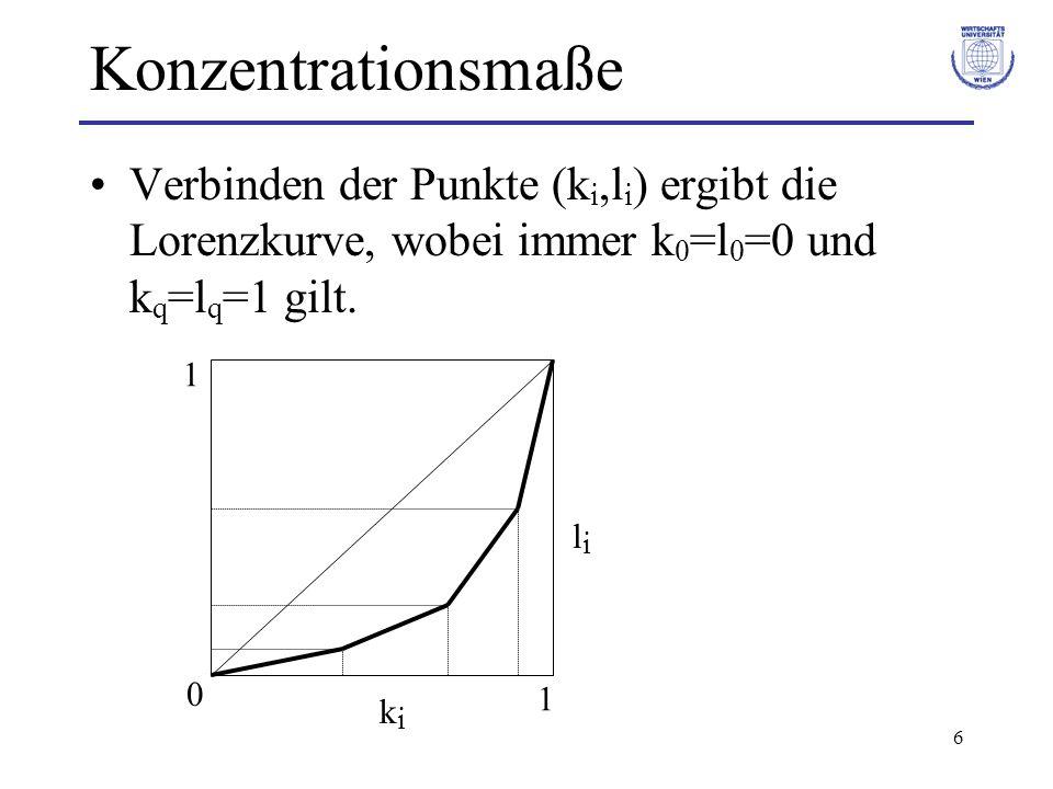 Konzentrationsmaße Verbinden der Punkte (ki,li) ergibt die Lorenzkurve, wobei immer k0=l0=0 und kq=lq=1 gilt.
