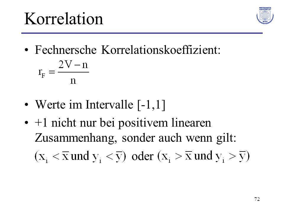 Korrelation Fechnersche Korrelationskoeffizient: