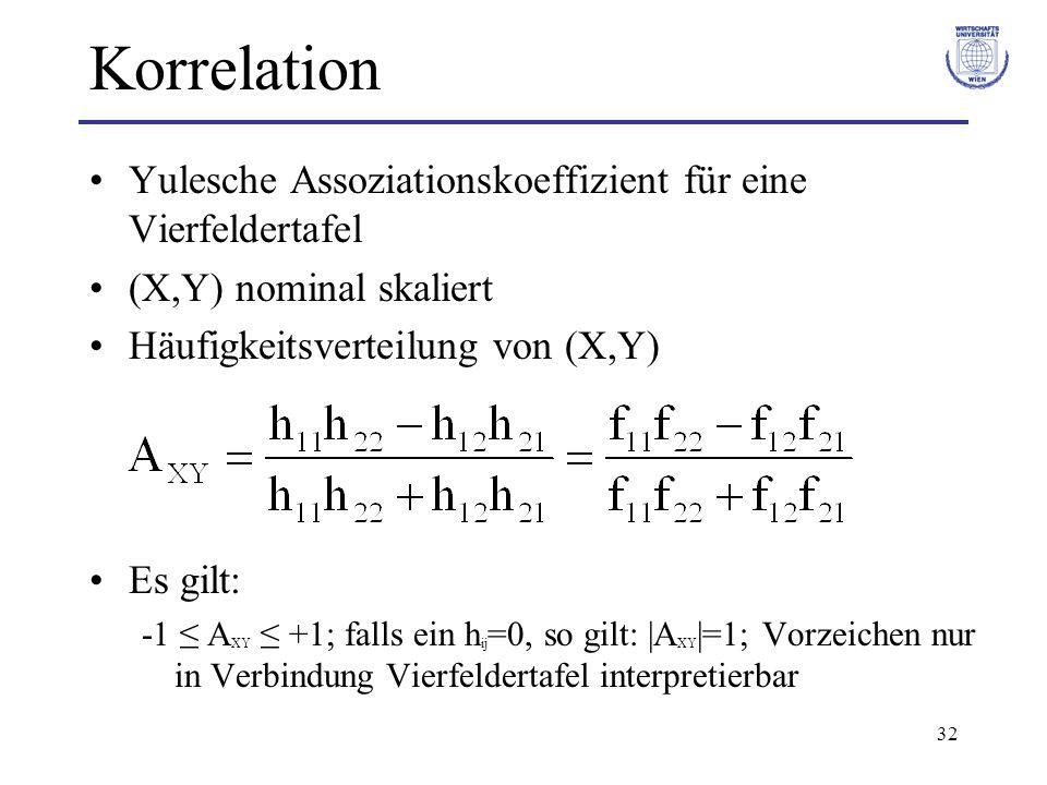 Korrelation Yulesche Assoziationskoeffizient für eine Vierfeldertafel