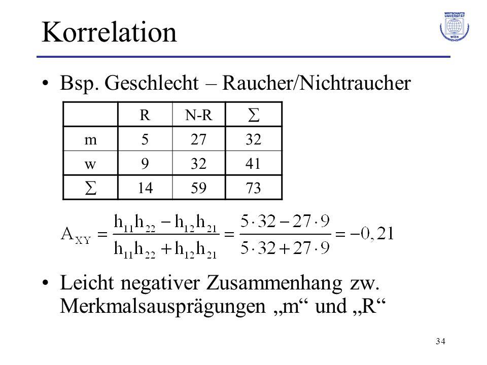 Korrelation Bsp. Geschlecht – Raucher/Nichtraucher