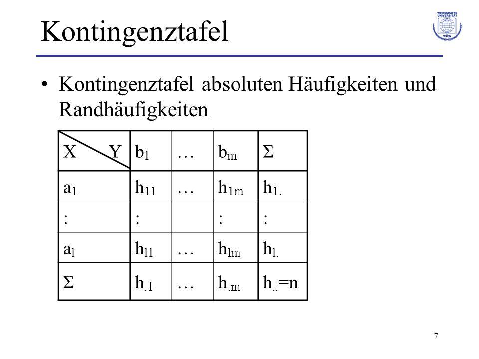 Kontingenztafel Kontingenztafel absoluten Häufigkeiten und Randhäufigkeiten. X Y. b1. … bm.