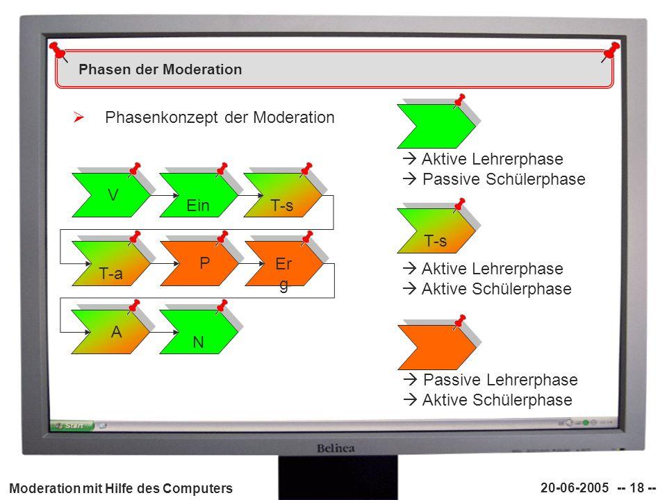 Phasenkonzept der Moderation