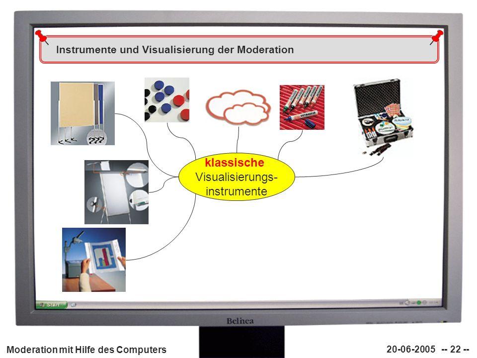 Instrumente und Visualisierung der Moderation