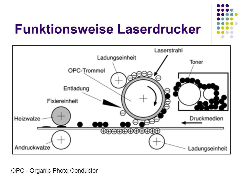 Funktionsweise Laserdrucker