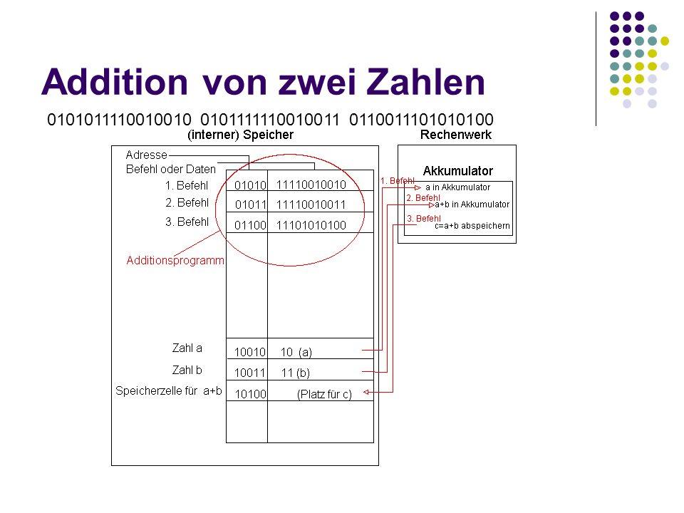 Addition von zwei Zahlen