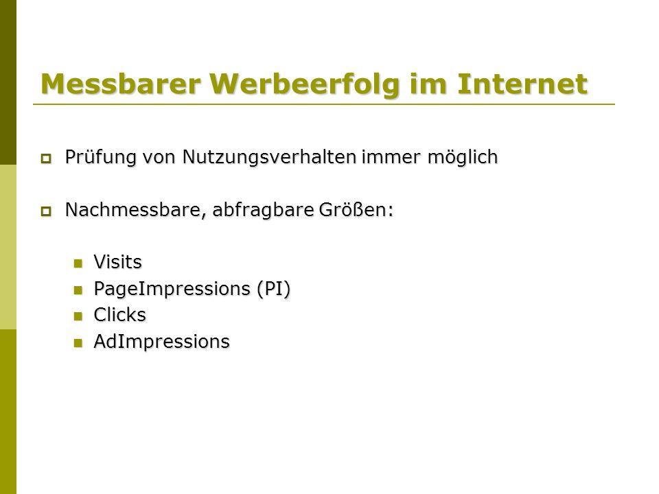 Messbarer Werbeerfolg im Internet