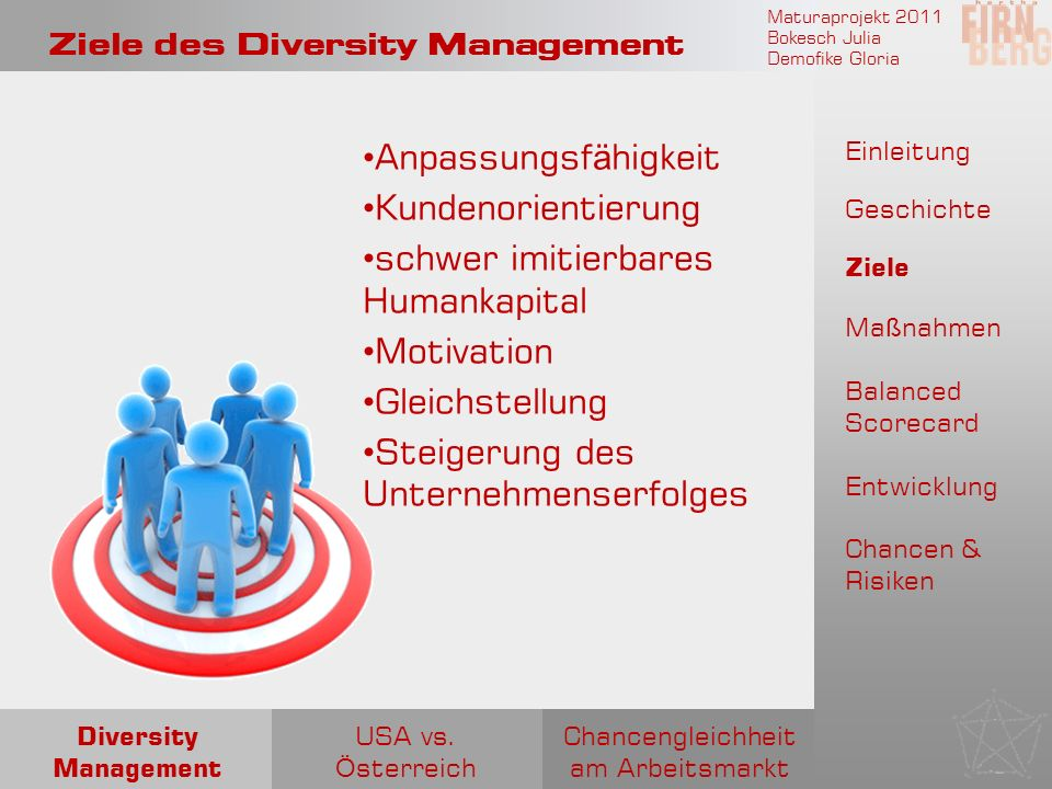 Ziele des Diversity Management