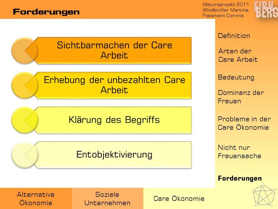 Forderungen Definition Arten der Care Arbeit Bedeutung