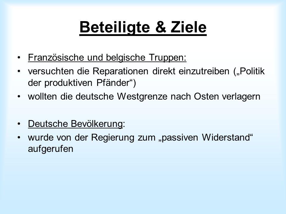 Beteiligte & Ziele Französische und belgische Truppen: