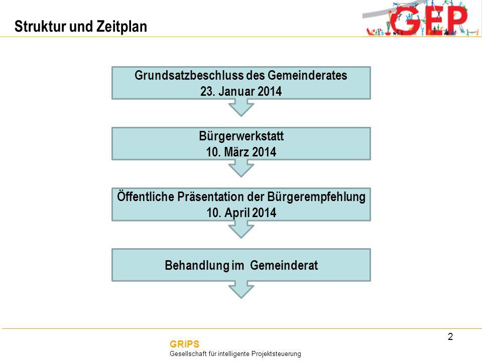 Struktur und Zeitplan Grundsatzbeschluss des Gemeinderates