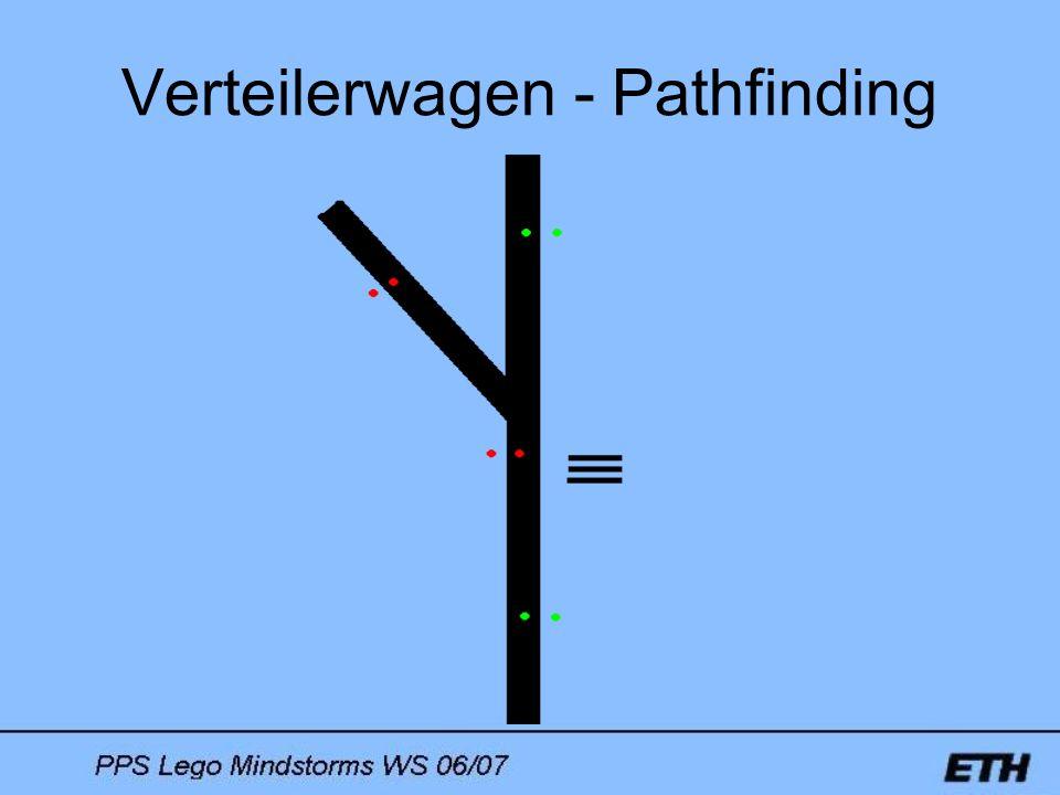 Verteilerwagen - Pathfinding
