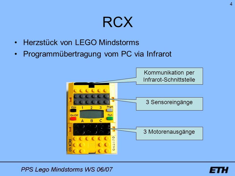 Kommunikation per Infrarot-Schnittstelle