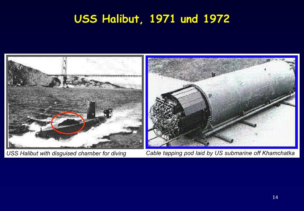 USS Halibut, 1971 und 1972