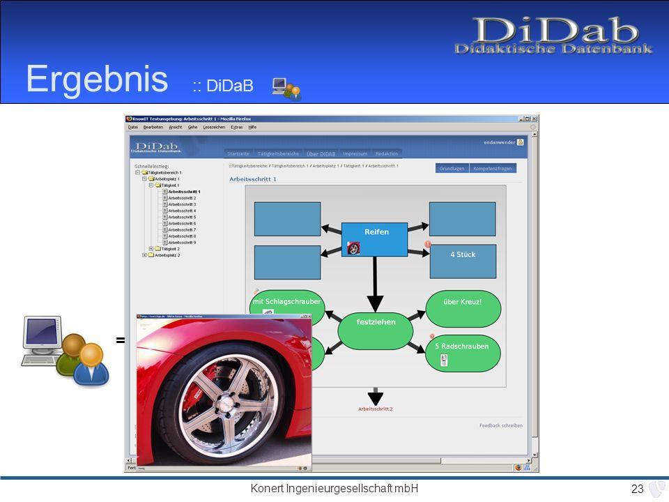 Ergebnis :: DiDaB = als nächstes Baumstruktur..