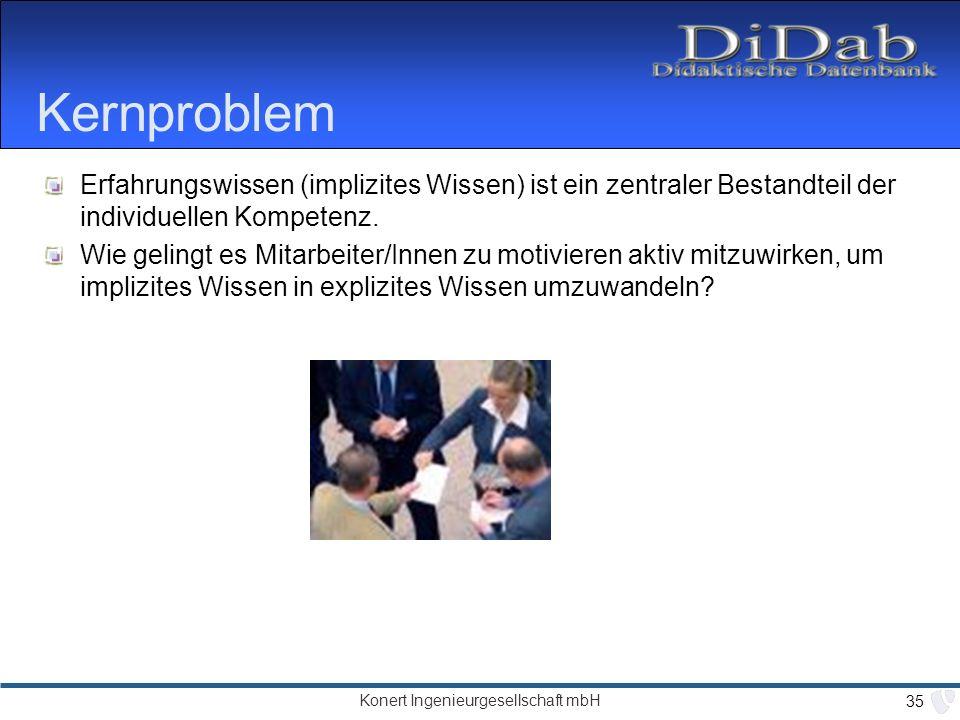 Kernproblem Erfahrungswissen (implizites Wissen) ist ein zentraler Bestandteil der individuellen Kompetenz.