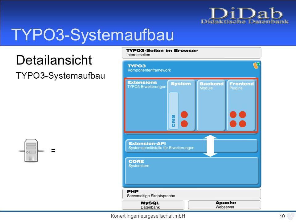 TYPO3-Systemaufbau Detailansicht TYPO3-Systemaufbau =