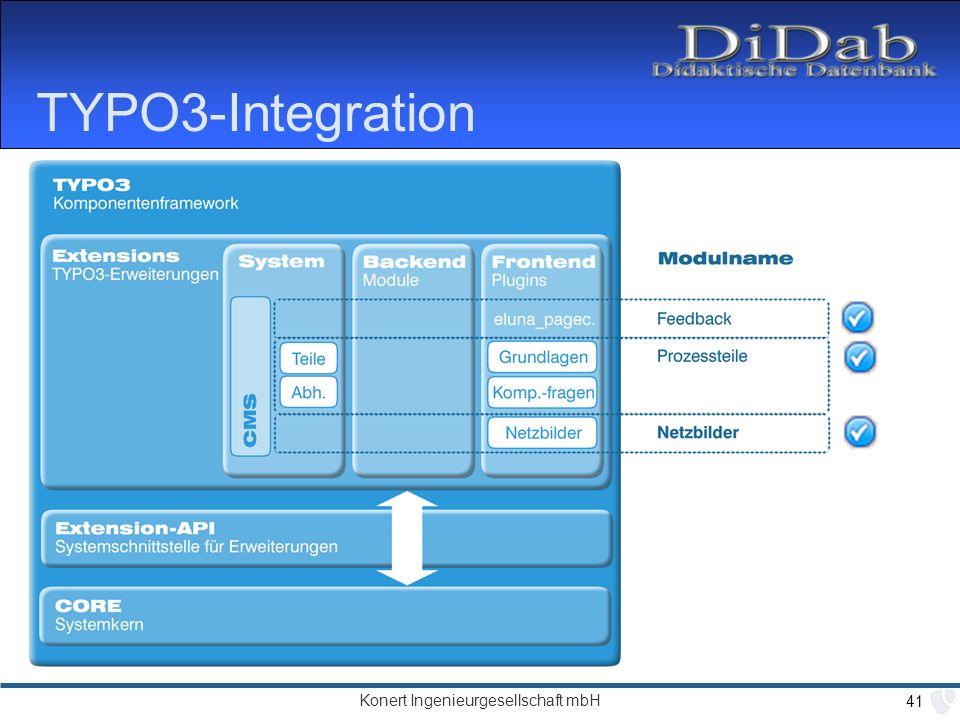 TYPO3-Integration