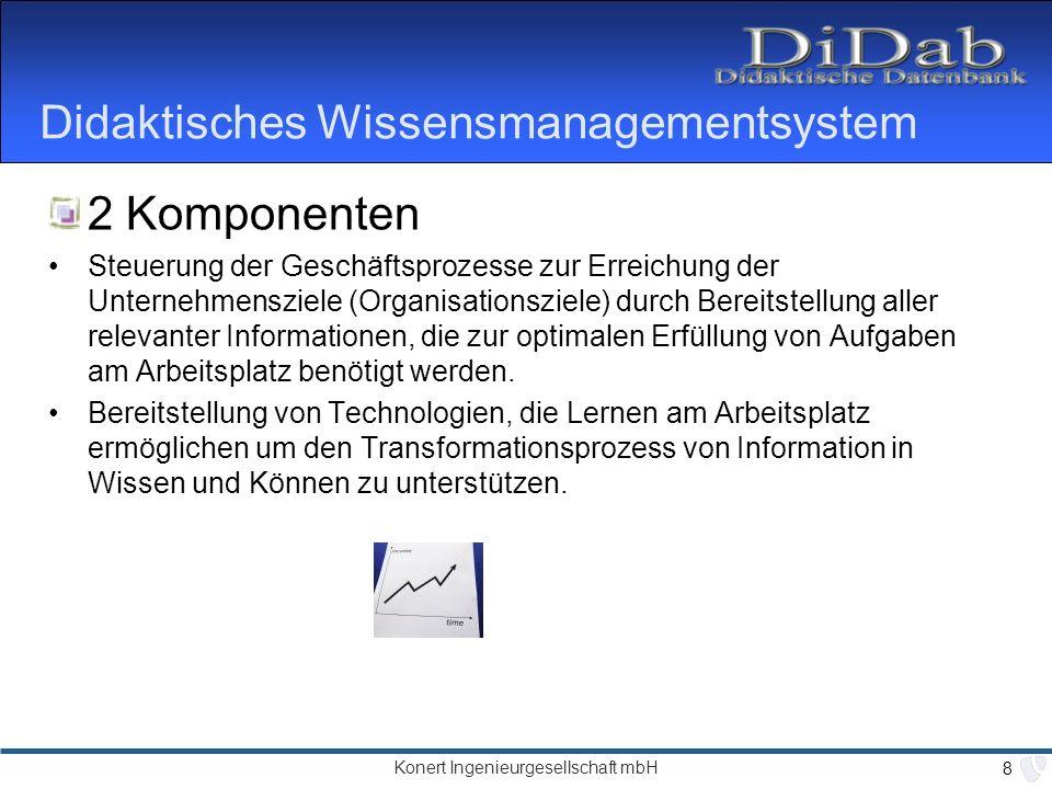 Didaktisches Wissensmanagementsystem