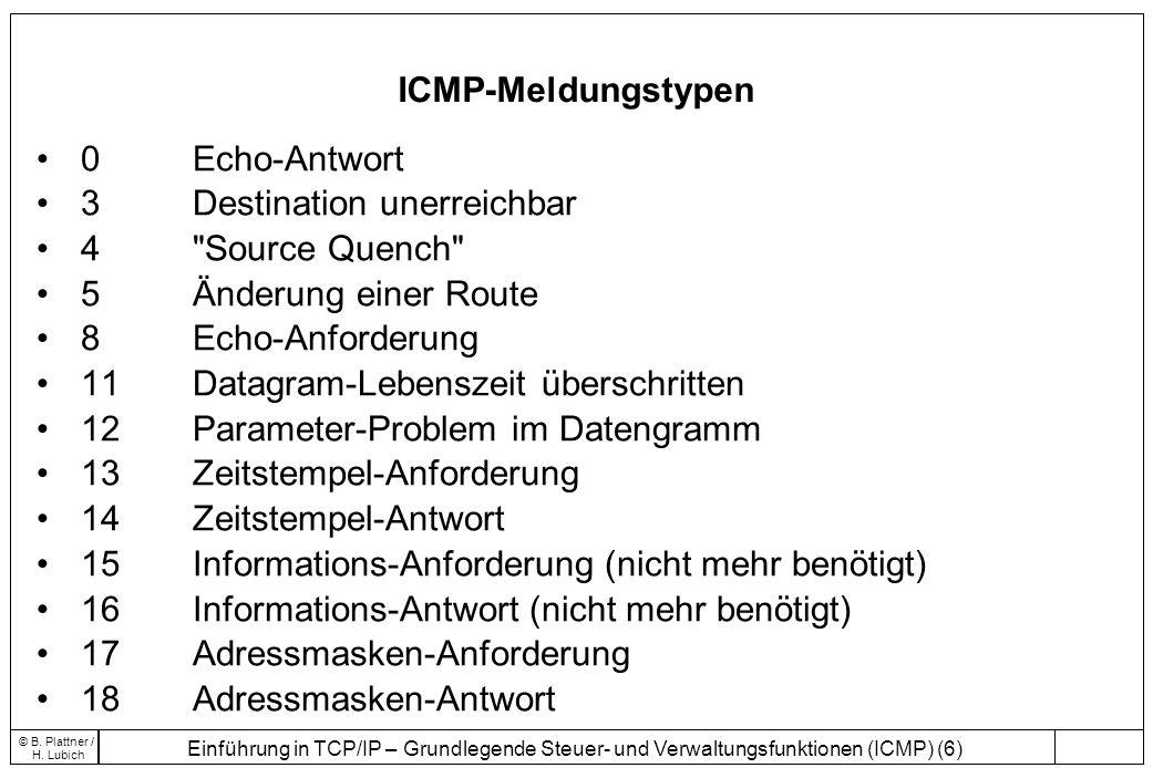 ICMP-Meldungstypen 0 Echo-Antwort. 3 Destination unerreichbar. 4 Source Quench 5 Änderung einer Route.
