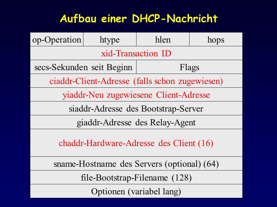 Aufbau einer DHCP-Nachricht