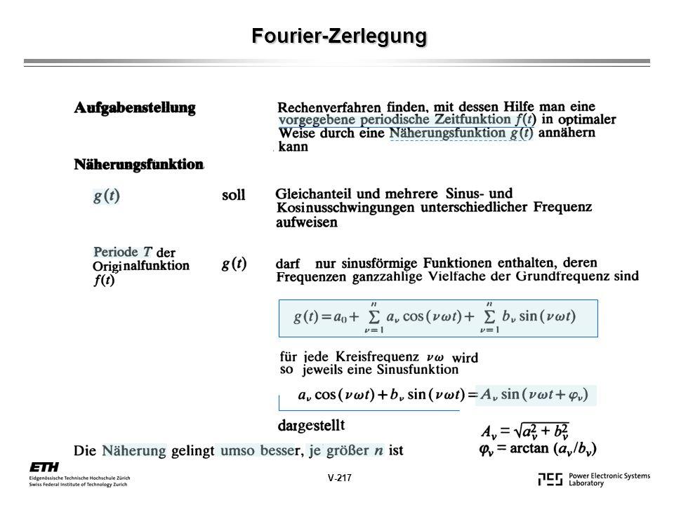 Fourier-Zerlegung V-217