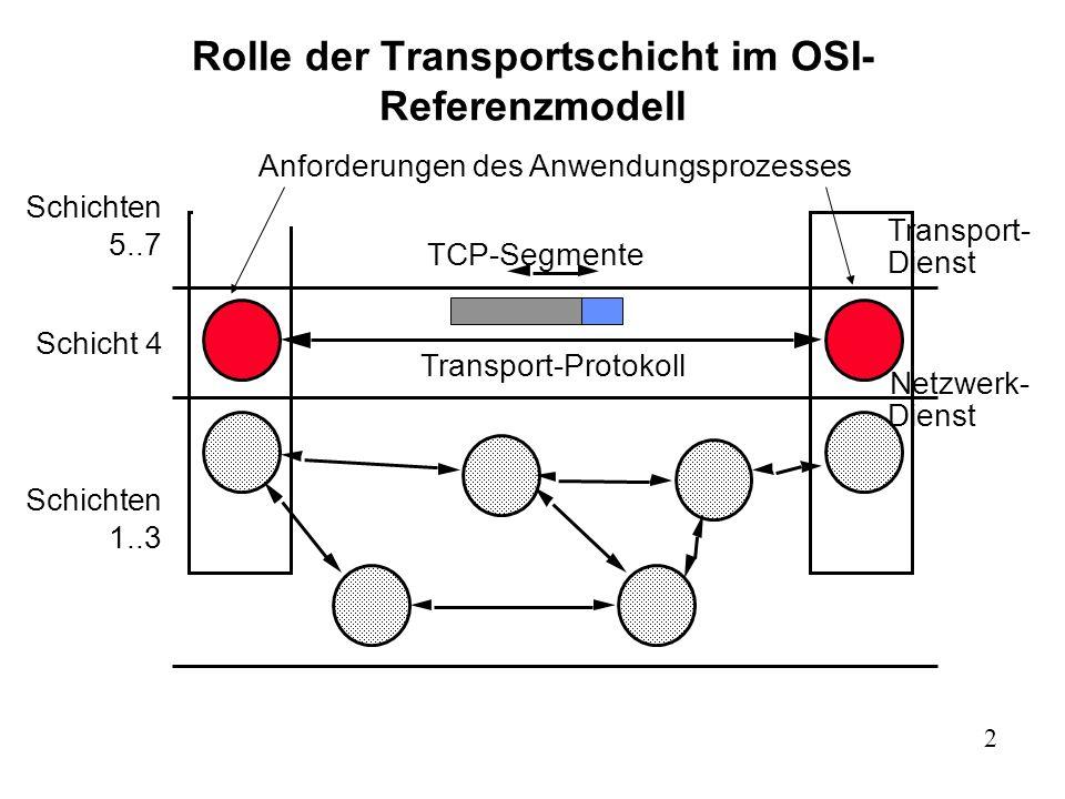 Rolle der Transportschicht im OSI-Referenzmodell