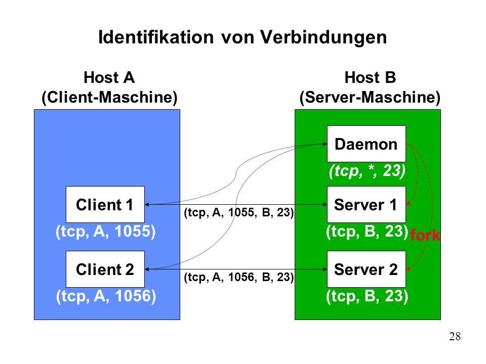 Identifikation von Verbindungen