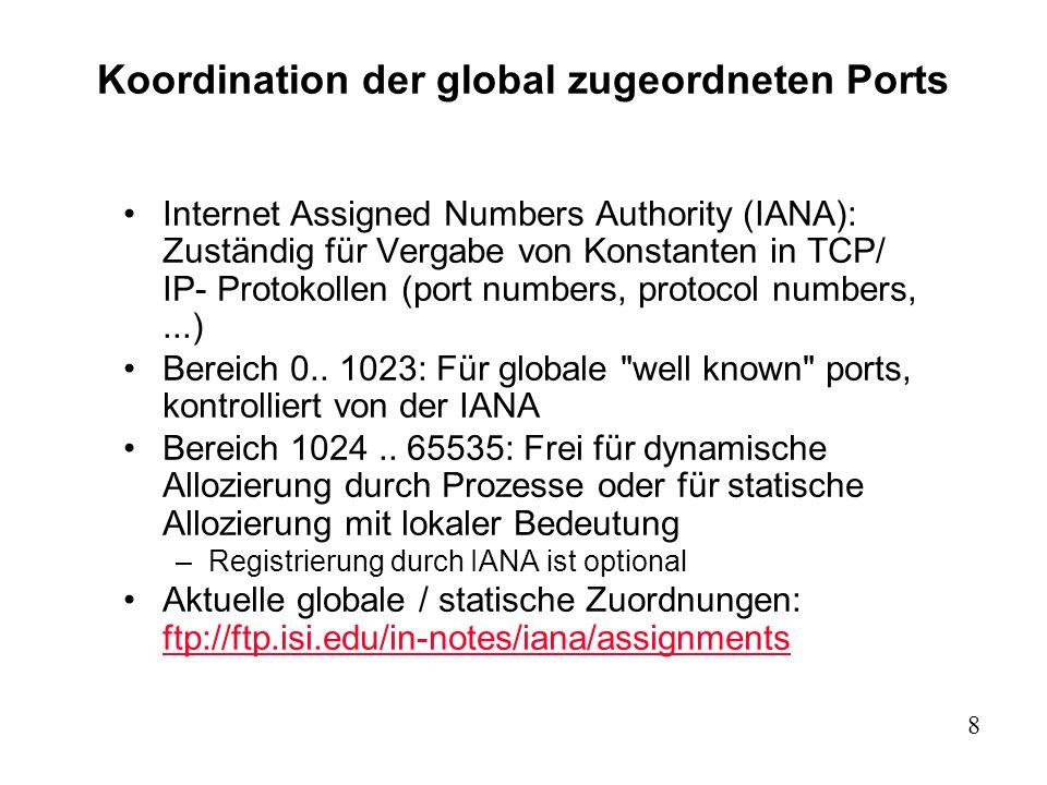 Koordination der global zugeordneten Ports