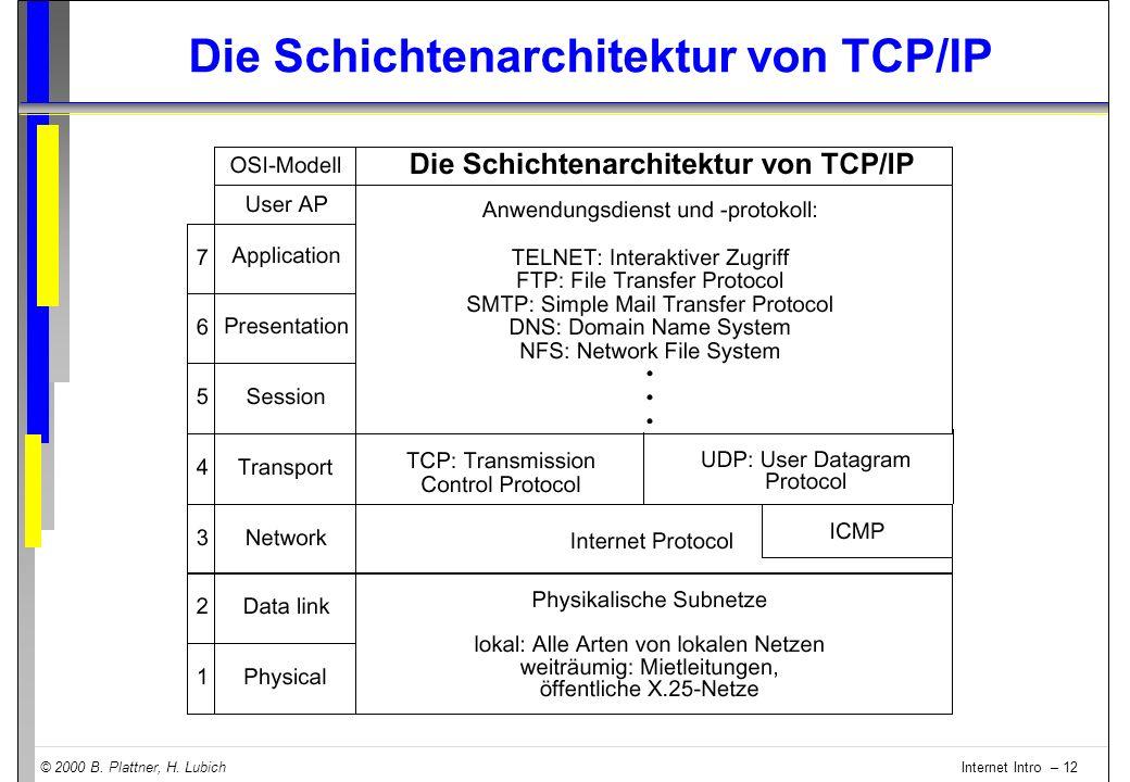 Die Schichtenarchitektur von TCP/IP