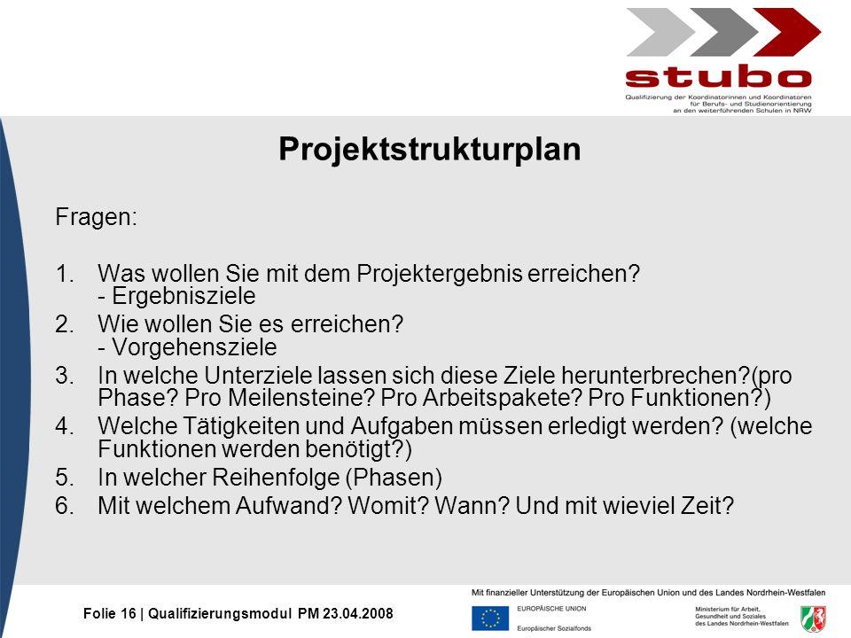 Projektstrukturplan Fragen: