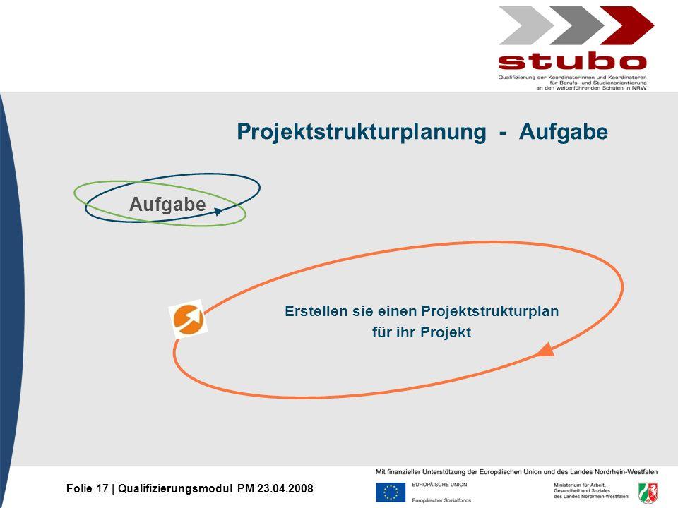 Projektstrukturplanung - Aufgabe