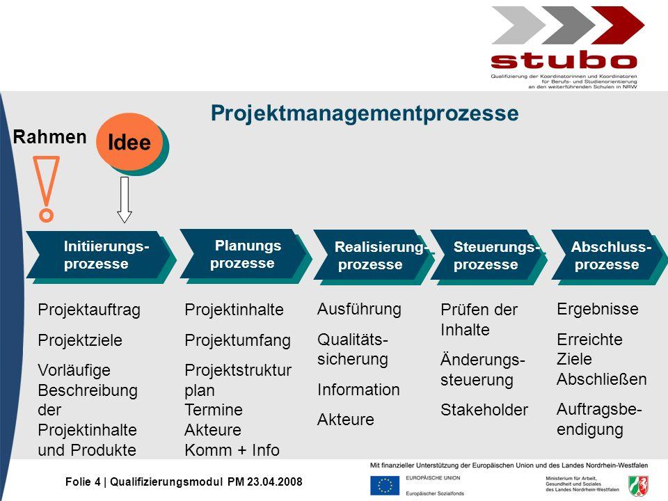 Projektmanagementprozesse