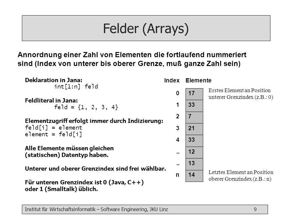 Felder (Arrays) Annordnung einer Zahl von Elementen die fortlaufend nummeriert sind (Index von unterer bis oberer Grenze, muß ganze Zahl sein)