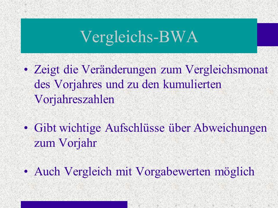 Vergleichs-BWA Zeigt die Veränderungen zum Vergleichsmonat des Vorjahres und zu den kumulierten Vorjahreszahlen.