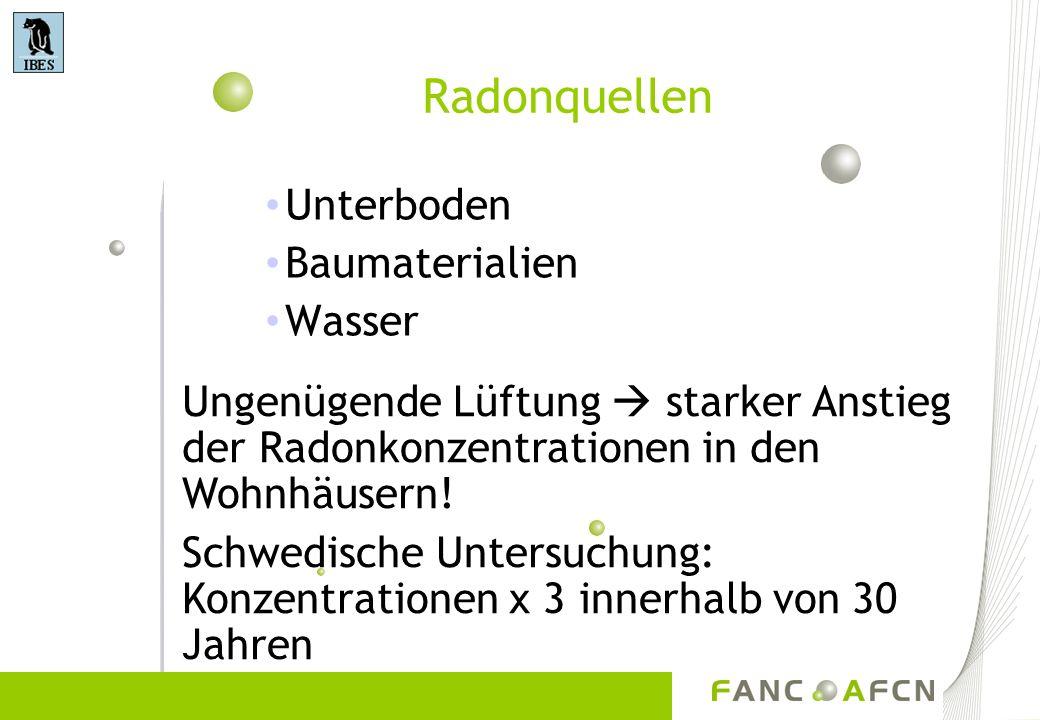 Radonquellen Unterboden Baumaterialien Wasser