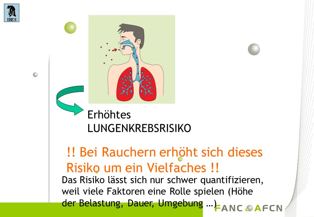 !! Bei Rauchern erhöht sich dieses Risiko um ein Vielfaches !!