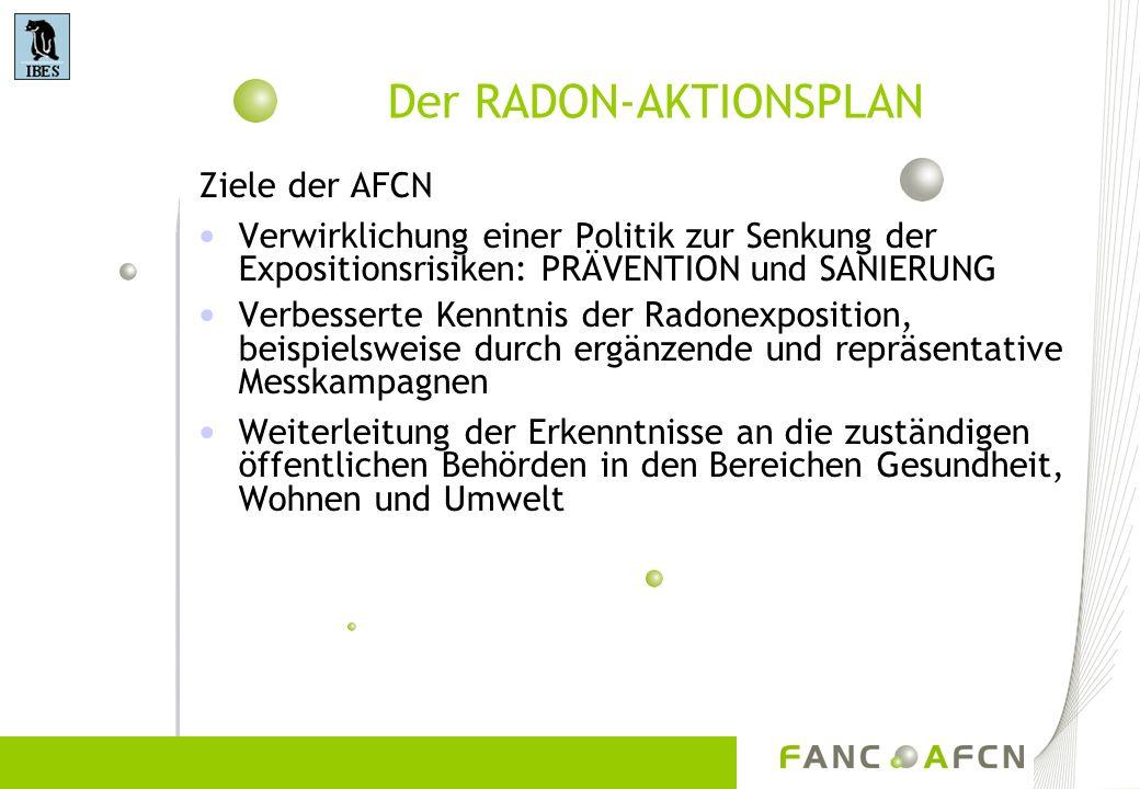 Der RADON-AKTIONSPLAN