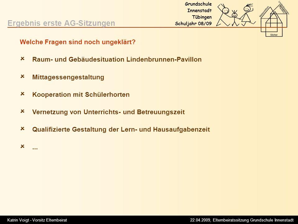 Ergebnis erste AG-Sitzungen