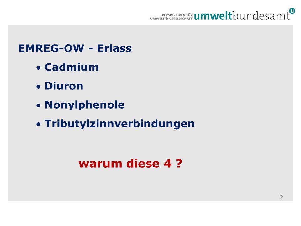 EMREG-OW - Erlass  Cadmium  Diuron  Nonylphenole  Tributylzinnverbindungen warum diese 4