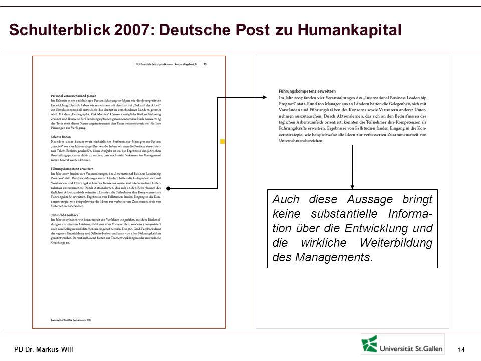 Gesamtkonzept: Dreieck aus Governance – Reporting - Communication